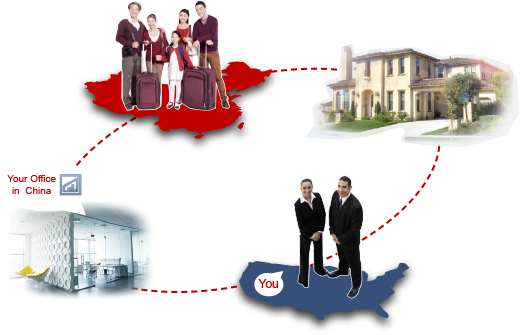 How to reach Chinese real estate buyers
